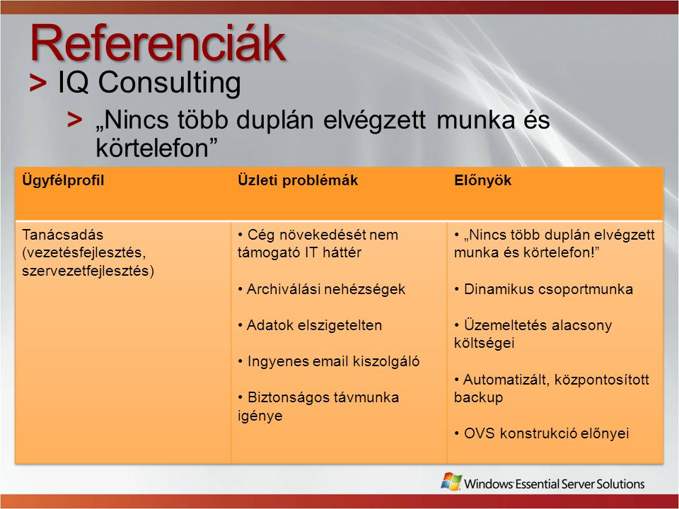 Referenciák IQ Consulting