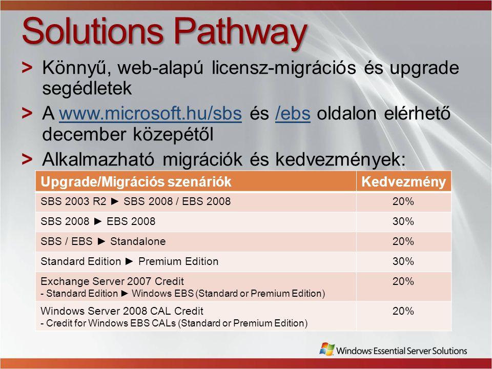 Solutions Pathway Könnyű, web-alapú licensz-migrációs és upgrade segédletek. A www.microsoft.hu/sbs és /ebs oldalon elérhető december közepétől.