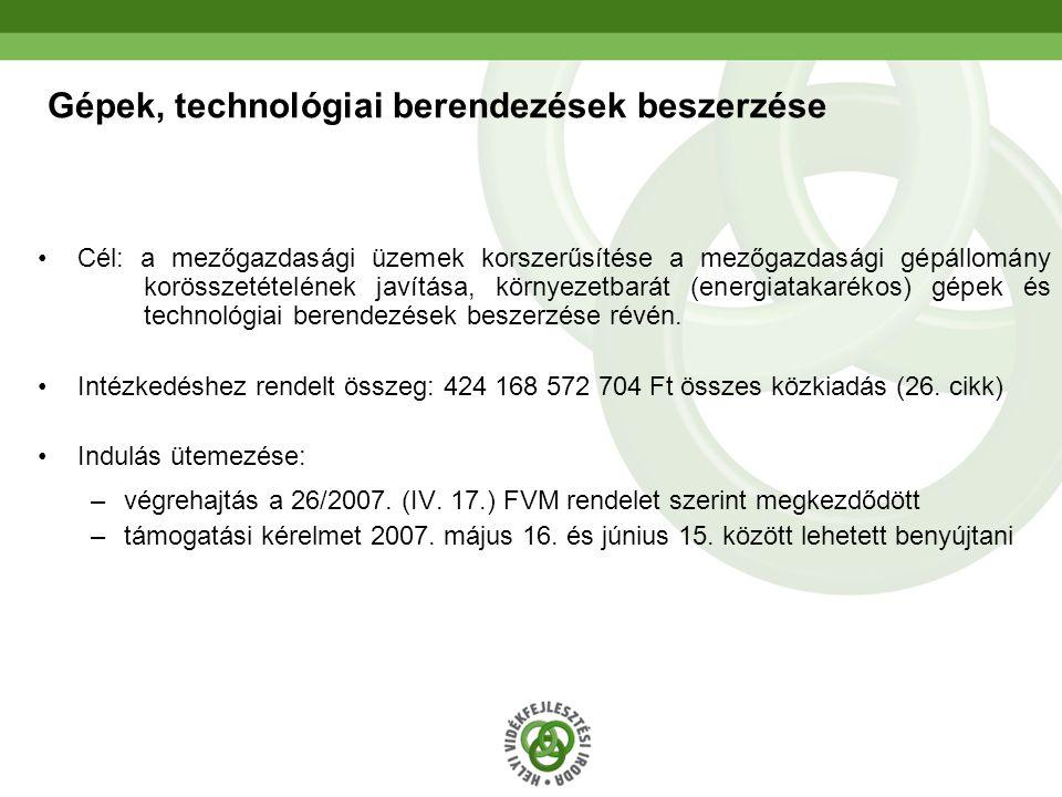 Gépek, technológiai berendezések beszerzése
