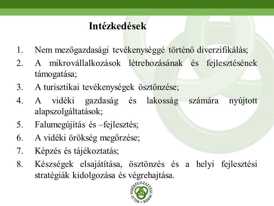Intézkedések 1. Nem mezőgazdasági tevékenységgé történő diverzifikálás; 2. A mikrovállalkozások létrehozásának és fejlesztésének támogatása;