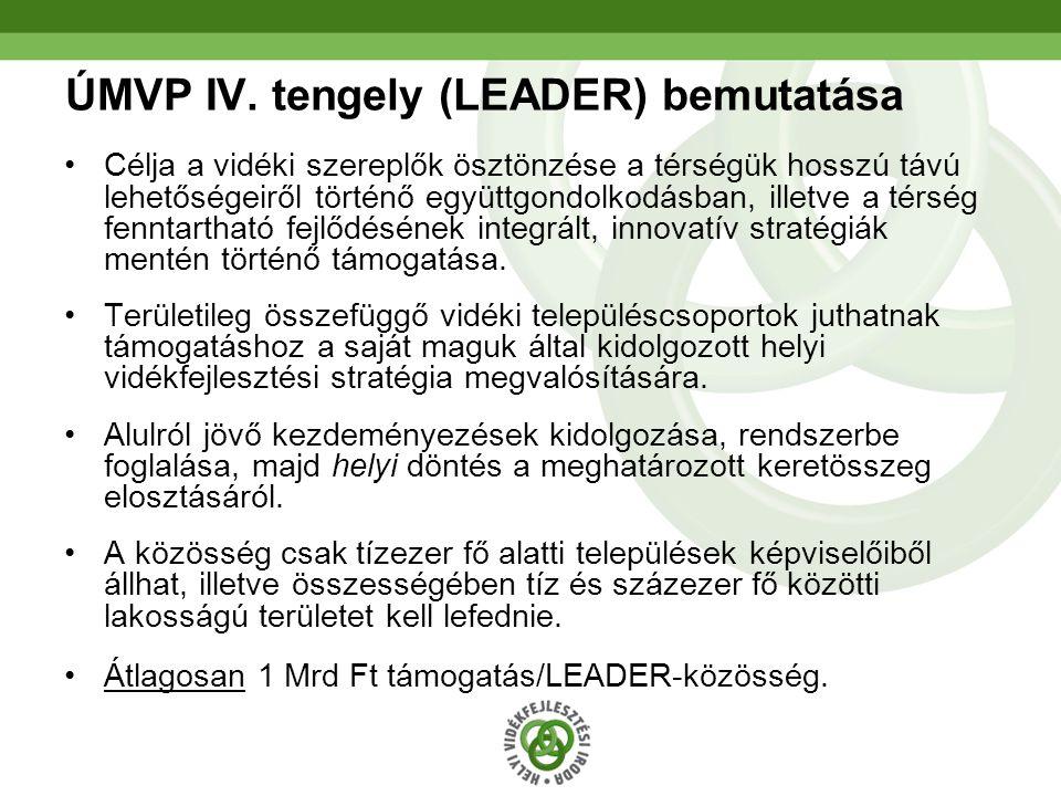 ÚMVP IV. tengely (LEADER) bemutatása