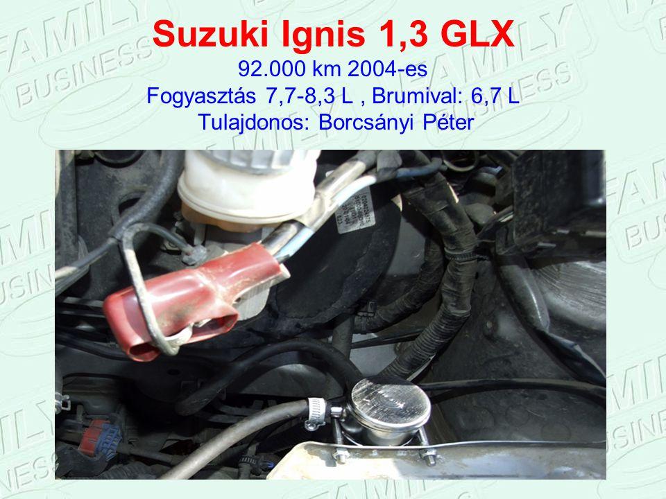 Suzuki Ignis 1,3 GLX 92.000 km 2004-es Fogyasztás 7,7-8,3 L , Brumival: 6,7 L Tulajdonos: Borcsányi Péter