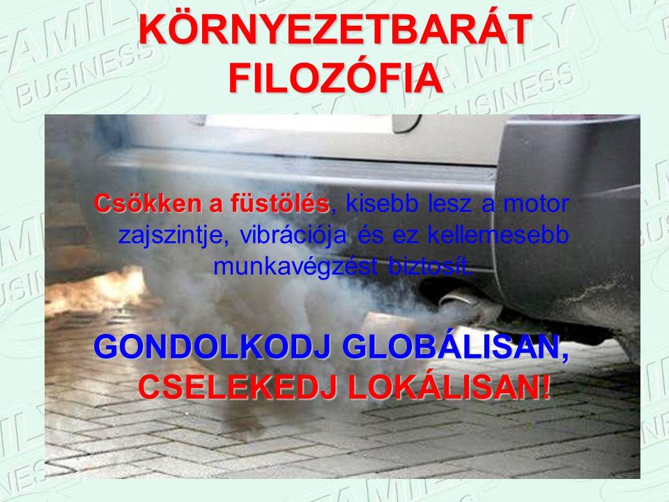 KÖRNYEZETBARÁT FILOZÓFIA