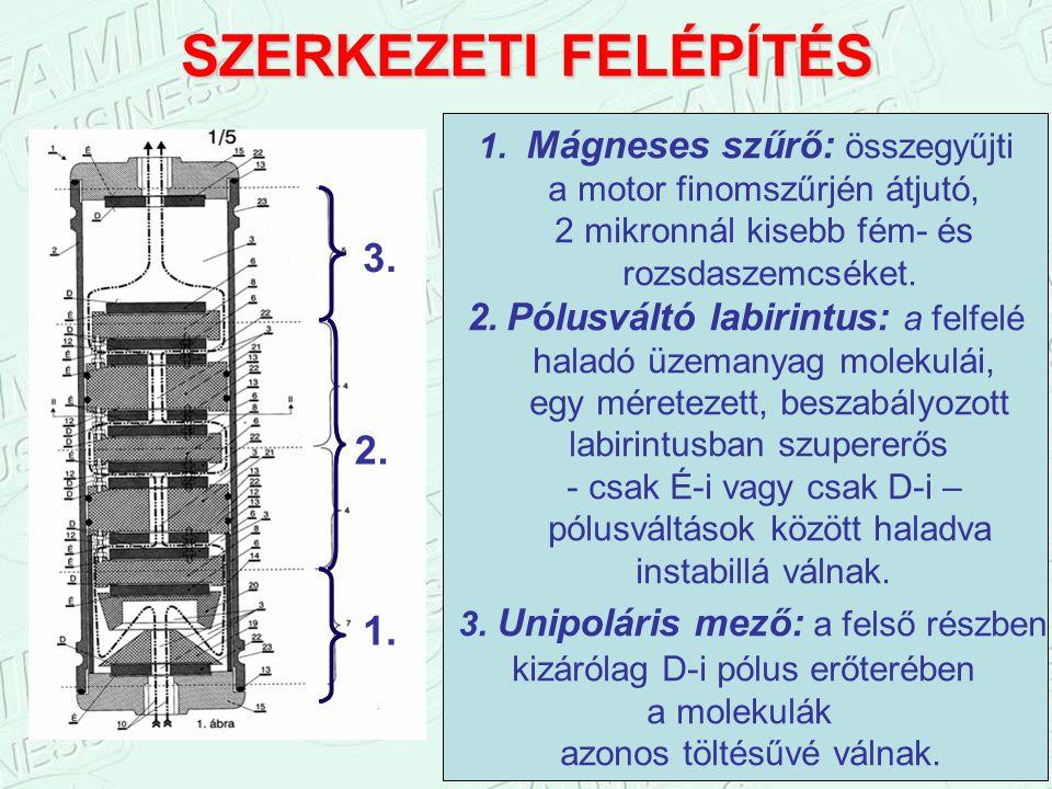 SZERKEZETI FELÉPÍTÉS 3. Unipoláris mező: a felső részben 3. 2. 1.