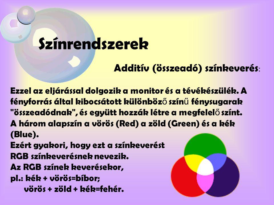 Színrendszerek Additív (összeadó) színkeverés: