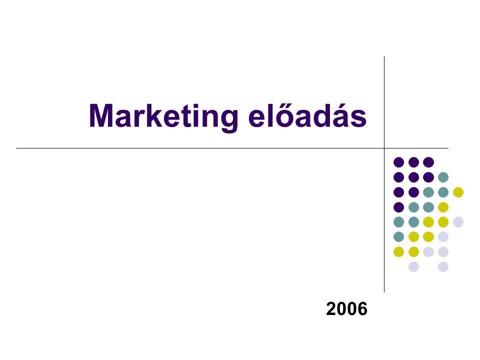 Marketing előadás 2006