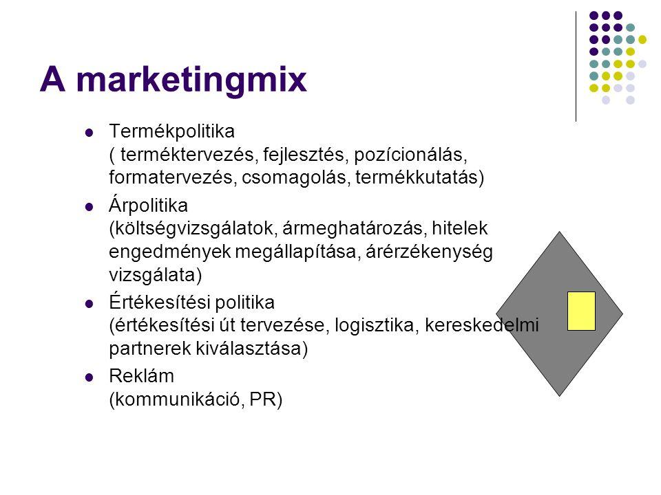 A marketingmix Termékpolitika ( terméktervezés, fejlesztés, pozícionálás, formatervezés, csomagolás, termékkutatás)