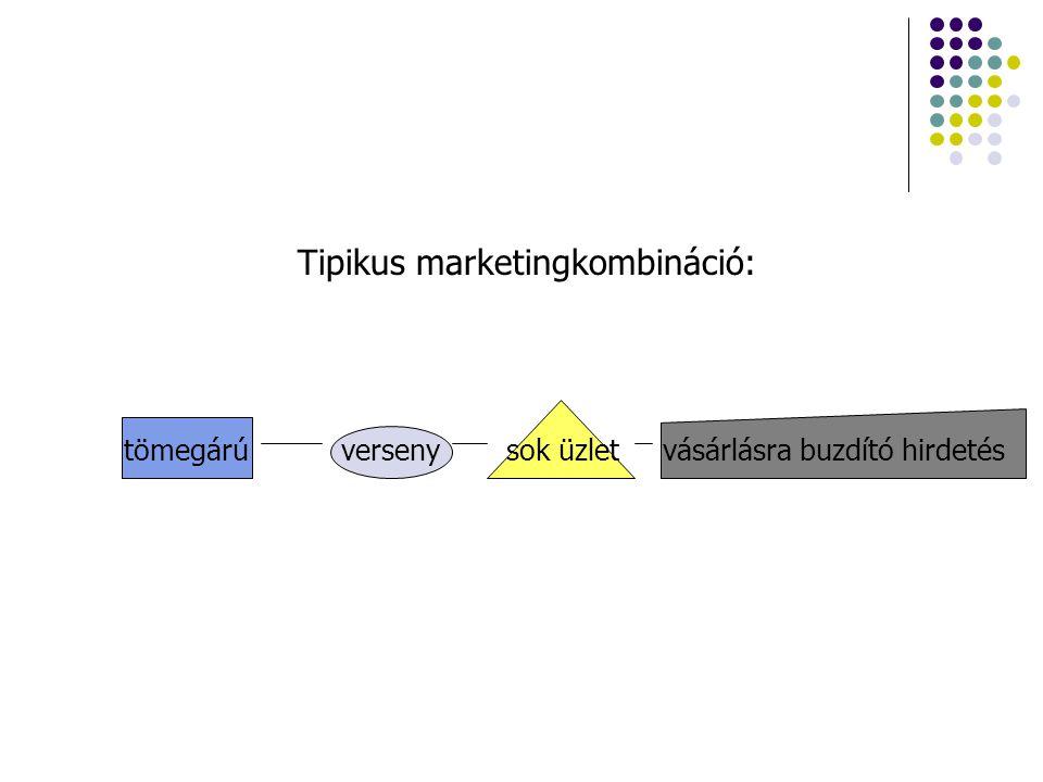 Tipikus marketingkombináció:
