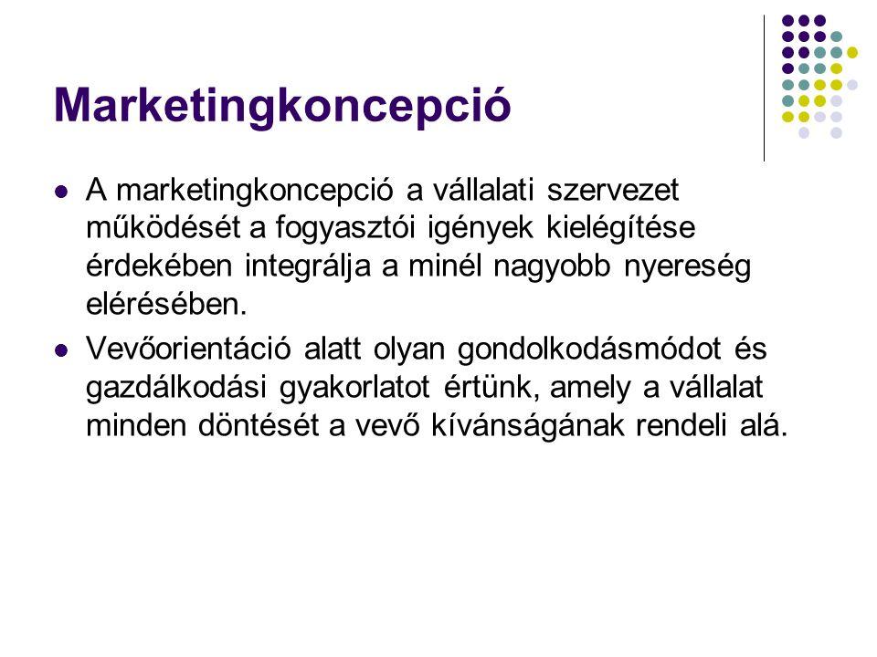 Marketingkoncepció
