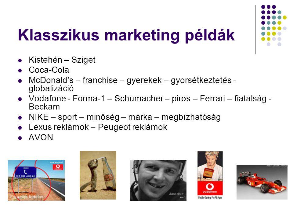 Klasszikus marketing példák
