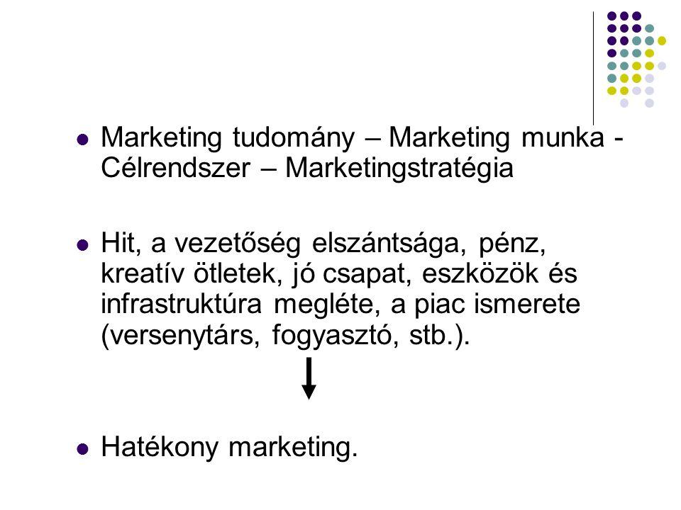 Marketing tudomány – Marketing munka - Célrendszer – Marketingstratégia