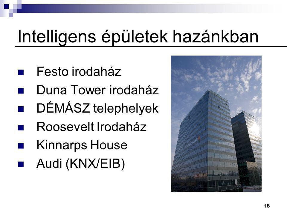 Intelligens épületek hazánkban