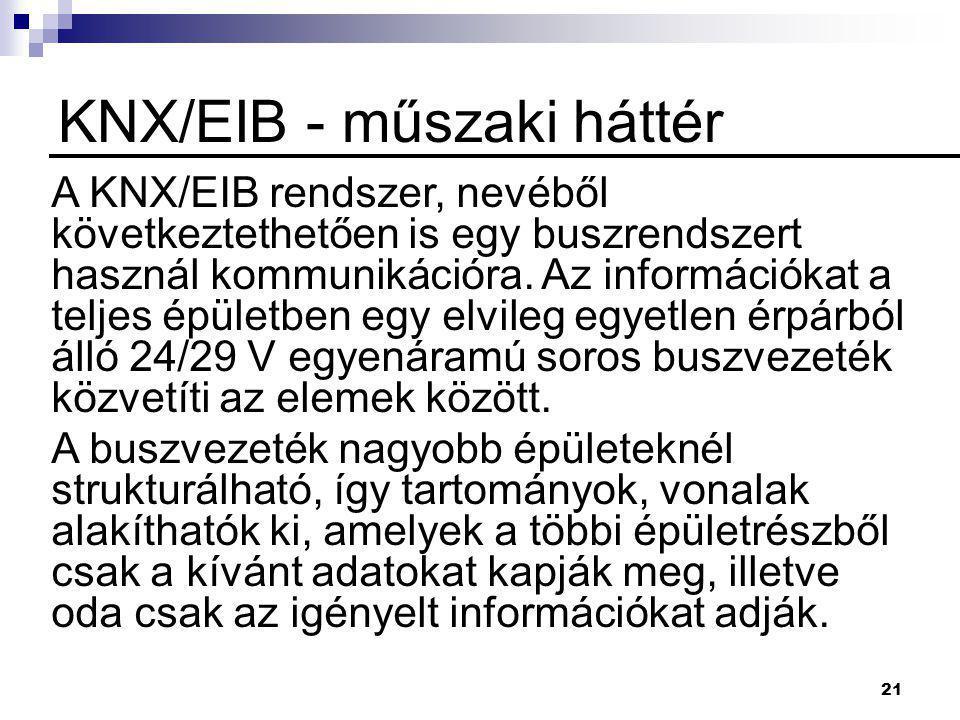 KNX/EIB - műszaki háttér