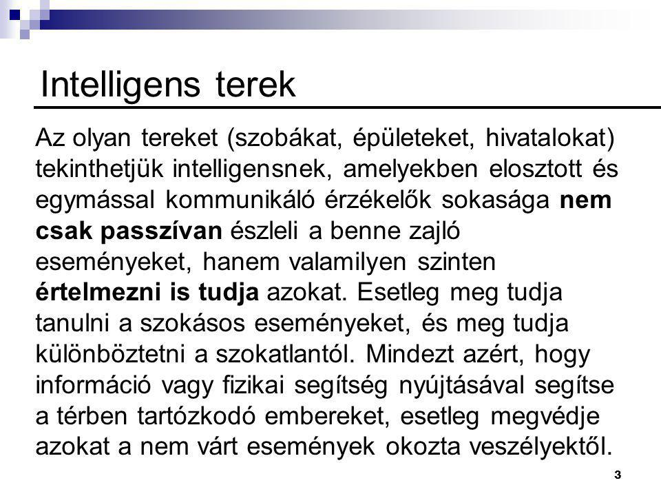 Intelligens terek