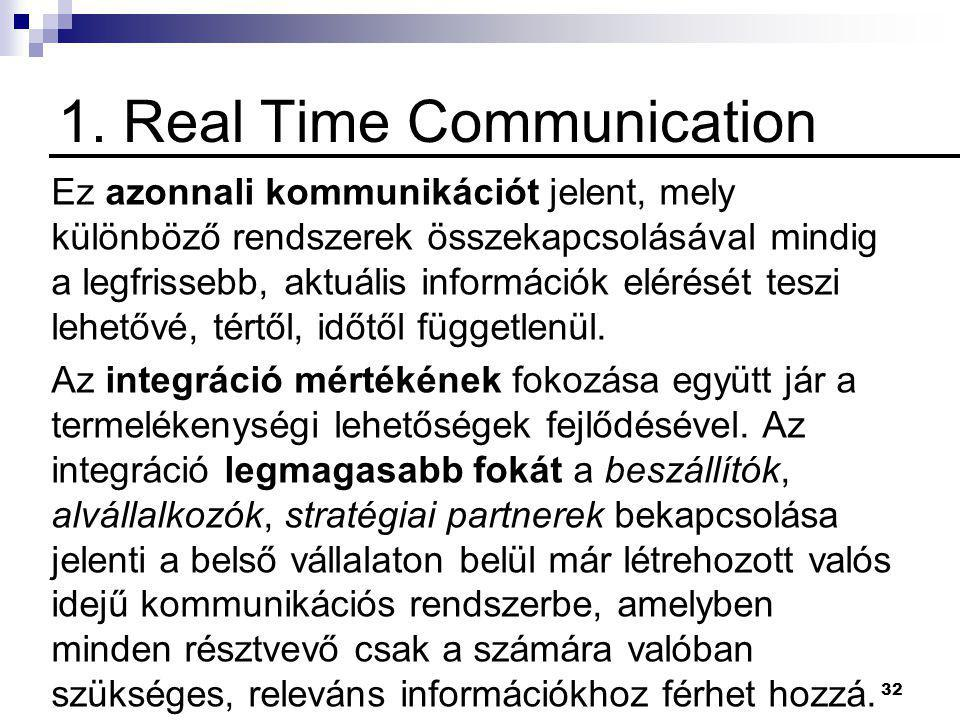 1. Real Time Communication