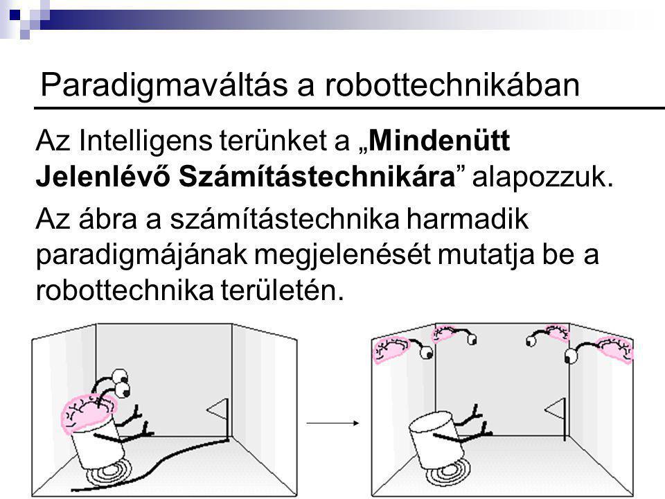 Paradigmaváltás a robottechnikában