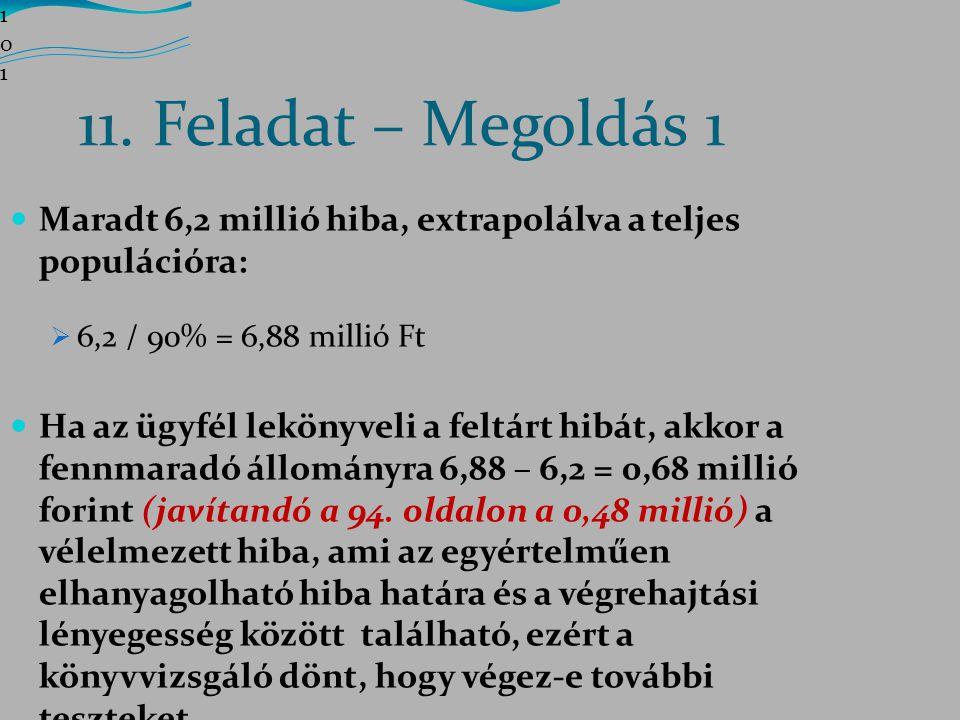 101101101 11. Feladat – Megoldás 1. Maradt 6,2 millió hiba, extrapolálva a teljes populációra: 6,2 / 90% = 6,88 millió Ft.
