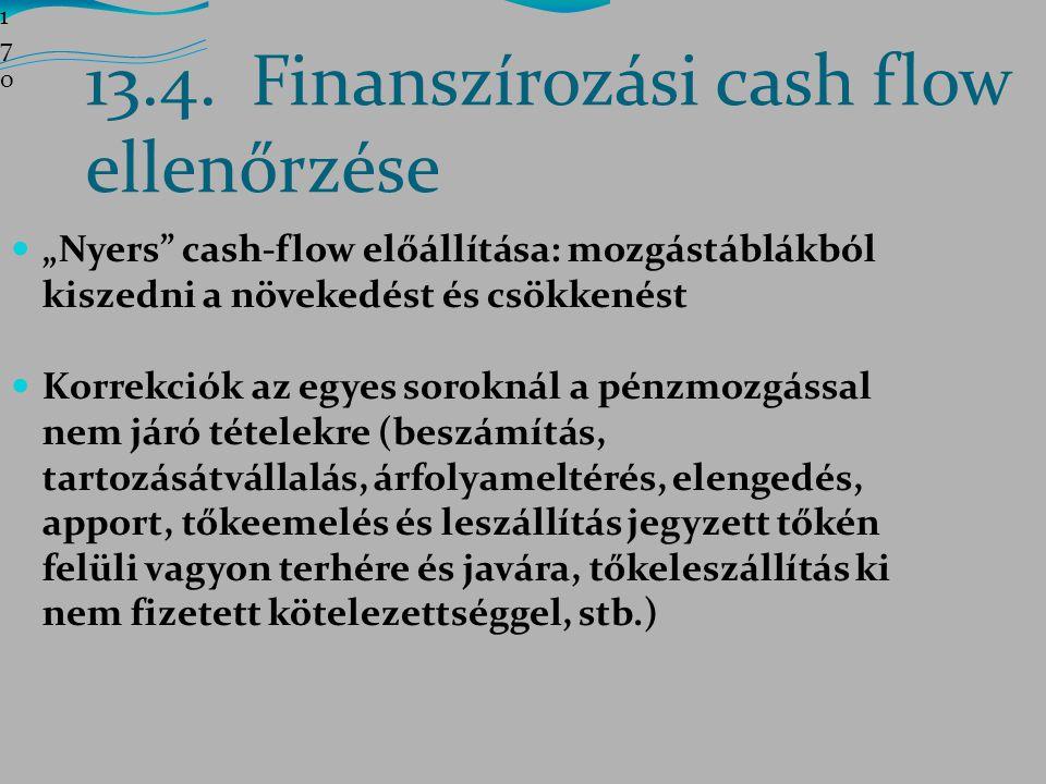 13.4. Finanszírozási cash flow ellenőrzése