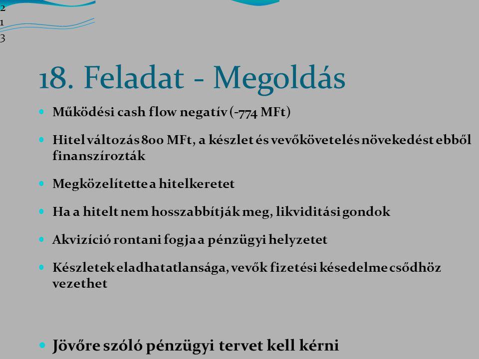 18. Feladat - Megoldás Jövőre szóló pénzügyi tervet kell kérni