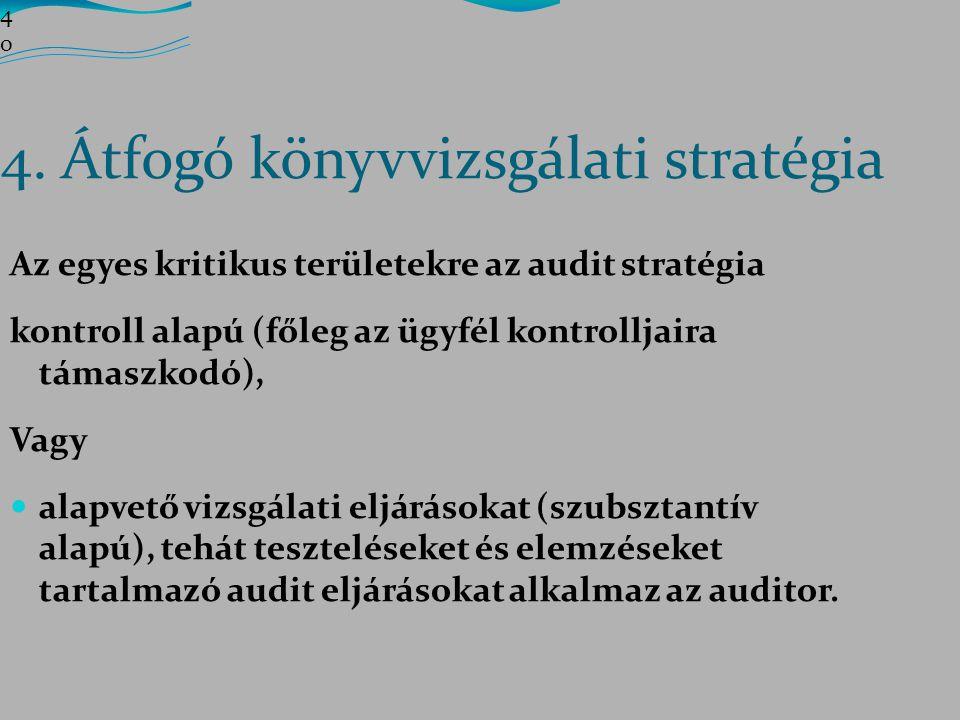 4. Átfogó könyvvizsgálati stratégia