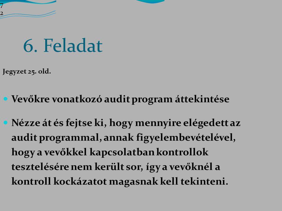 6. Feladat Vevőkre vonatkozó audit program áttekintése