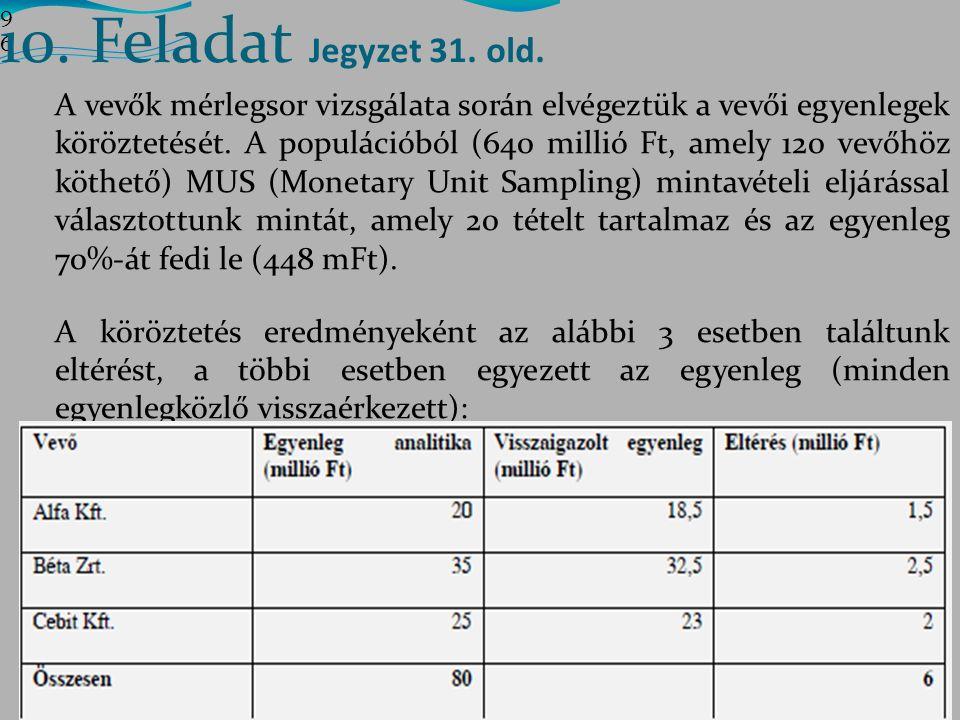 10. Feladat Jegyzet 31. old. 9696.