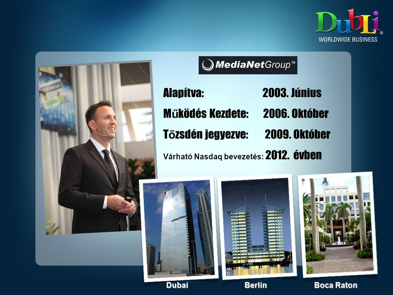 Működés Kezdete: 2006. Október Tőzsdén jegyezve: 2009. Október