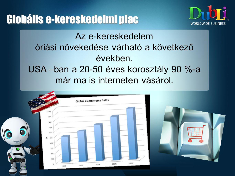 Globális e-kereskedelmi piac