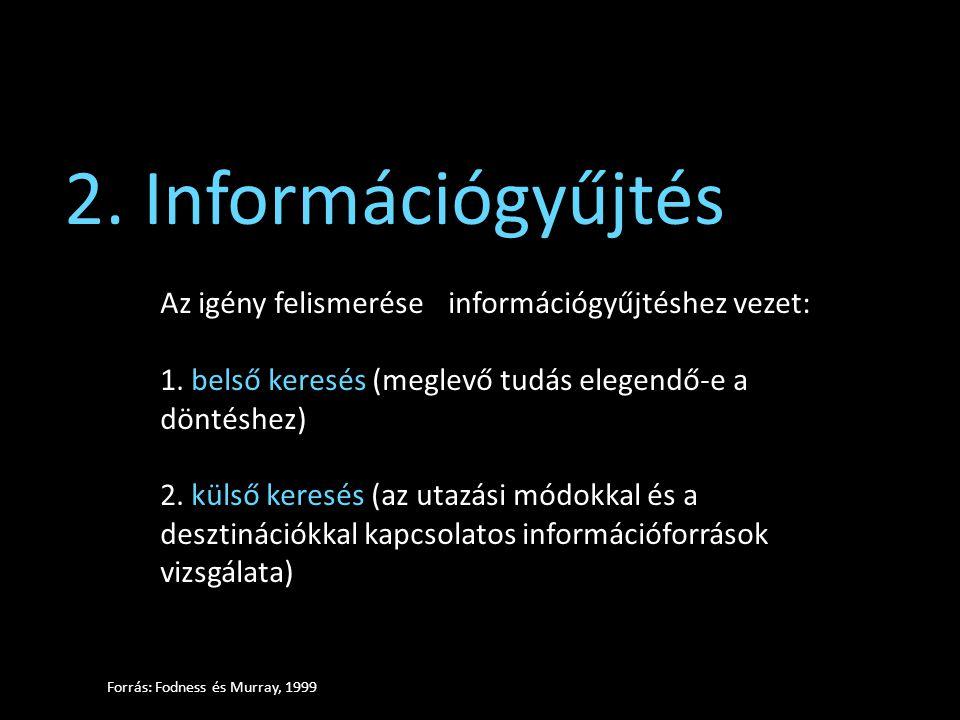 2. Információgyűjtés Az igény felismerése információgyűjtéshez vezet: