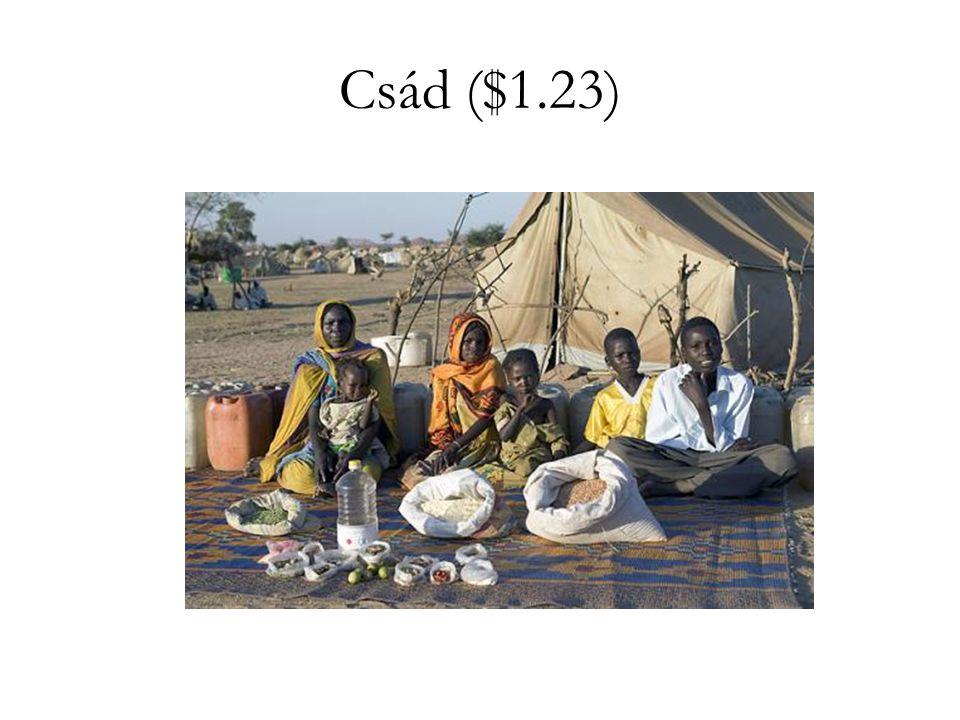 Csád ($1.23)