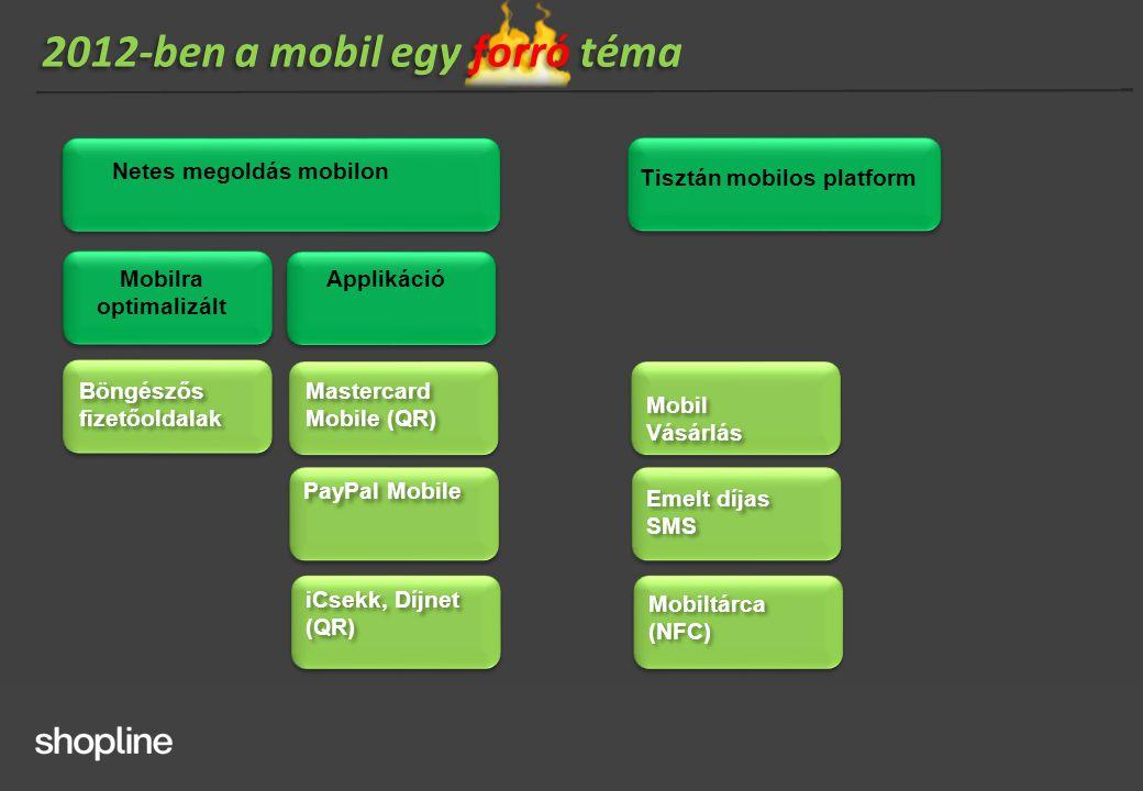 2012-ben a mobil egy forró téma