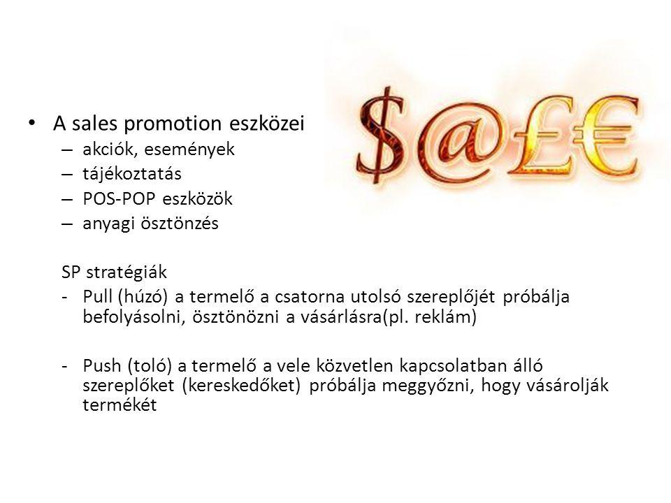 A sales promotion eszközei