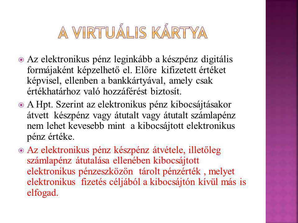 A virtuális kártya