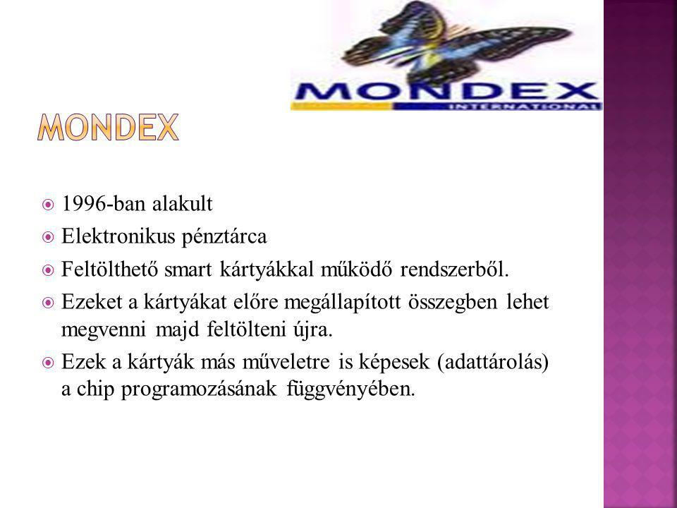 Mondex 1996-ban alakult Elektronikus pénztárca