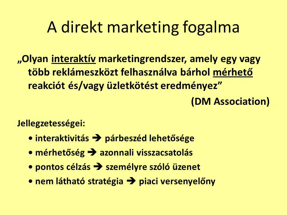 A direkt marketing fogalma