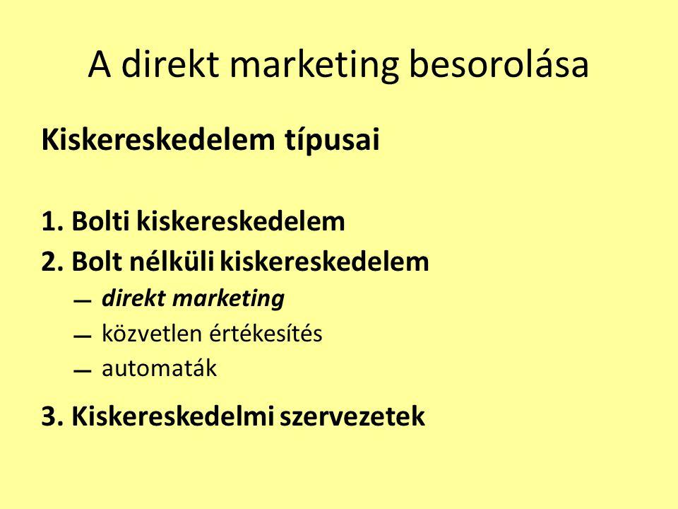 A direkt marketing besorolása