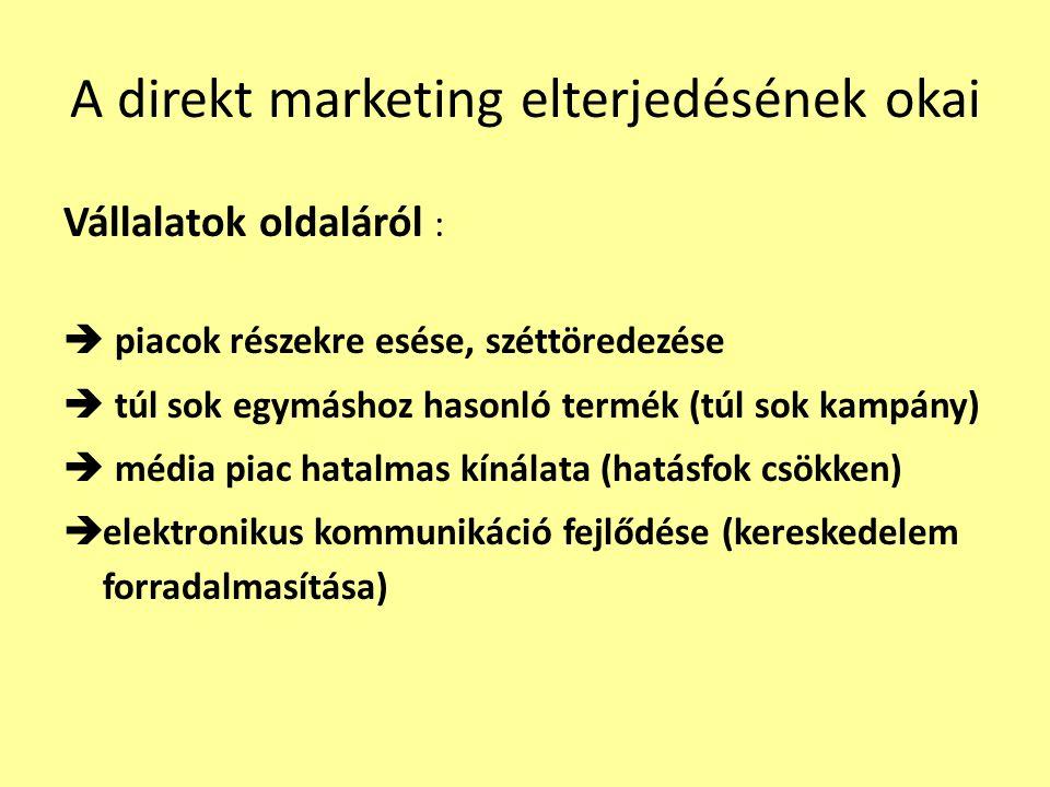 A direkt marketing elterjedésének okai