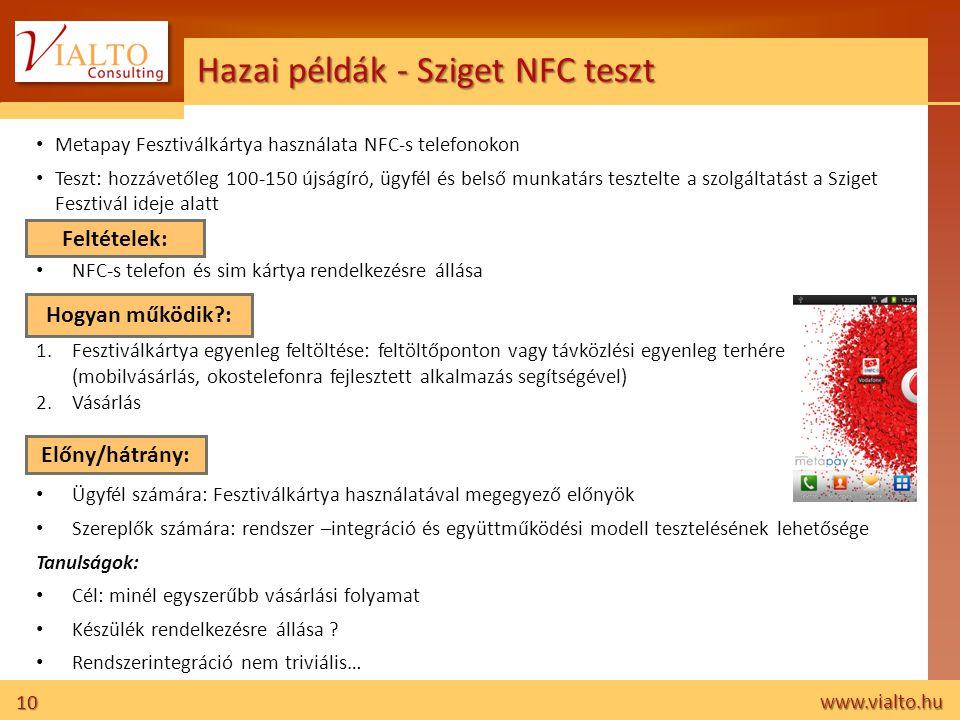 Hazai példák - Sziget NFC teszt