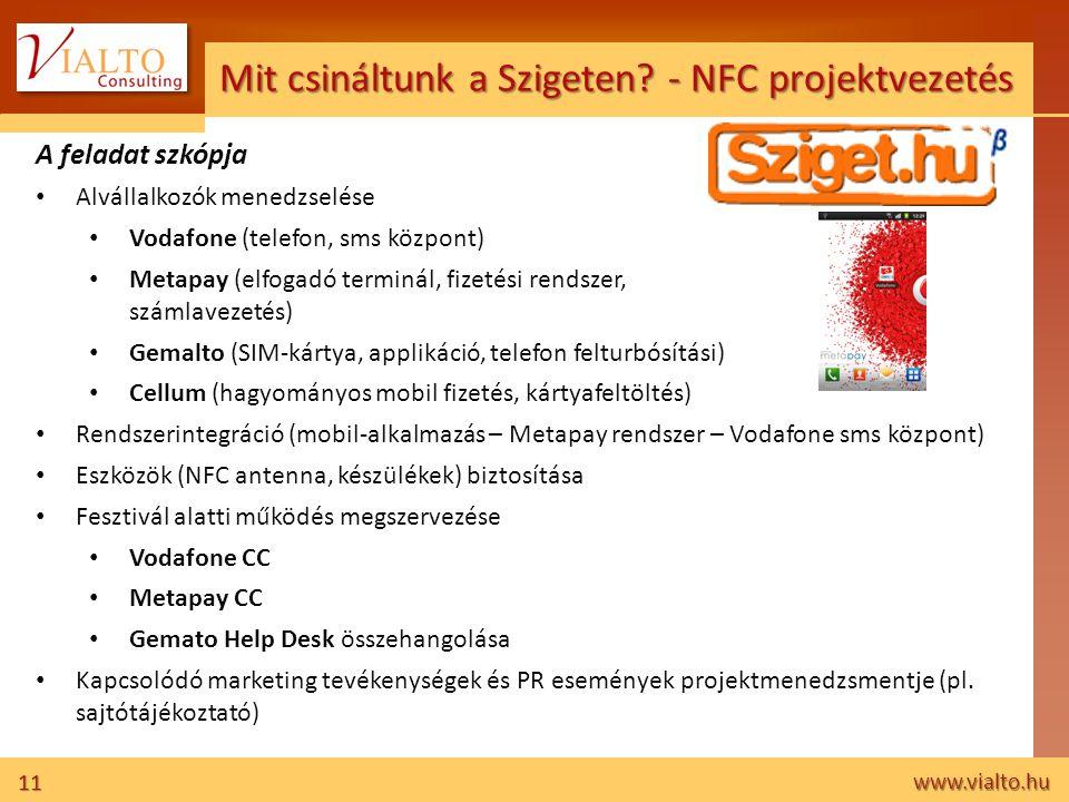 Mit csináltunk a Szigeten - NFC projektvezetés