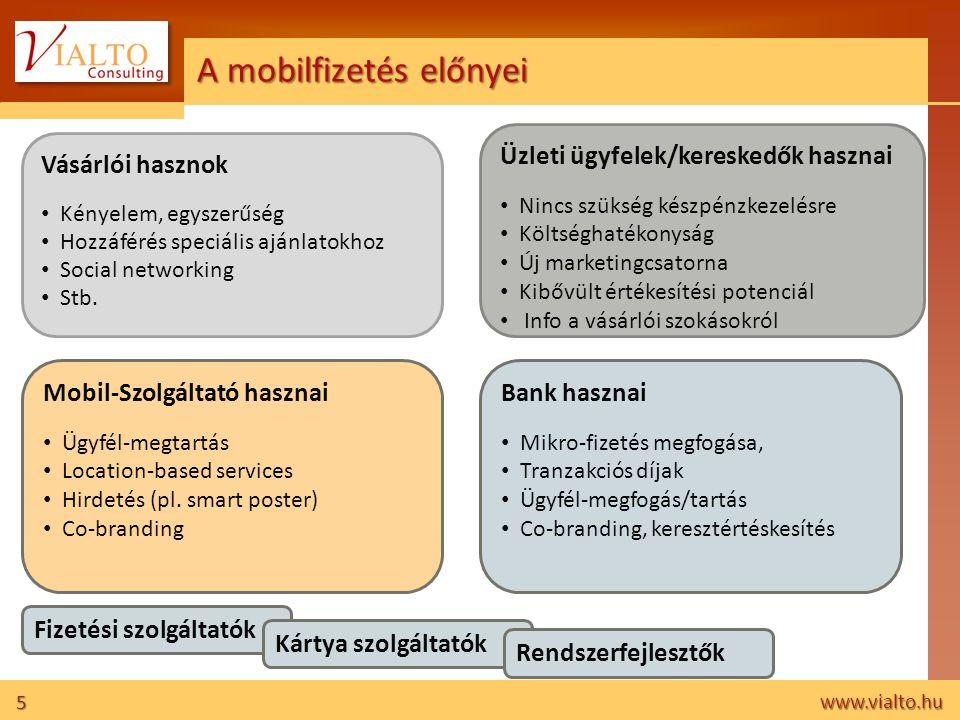 A mobilfizetés előnyei