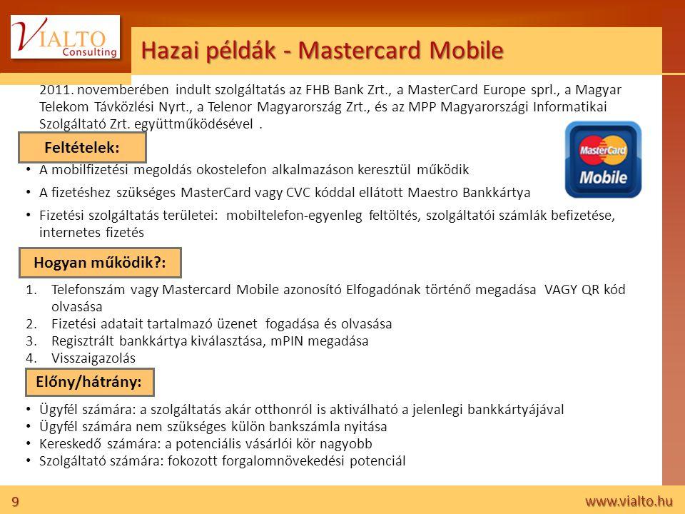 Hazai példák - Mastercard Mobile