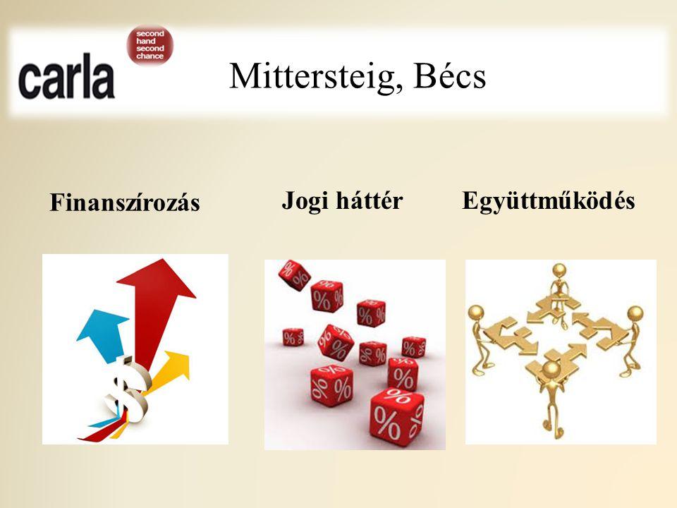 Mittersteig, Bécs Finanszírozás Jogi háttér Együttműködés