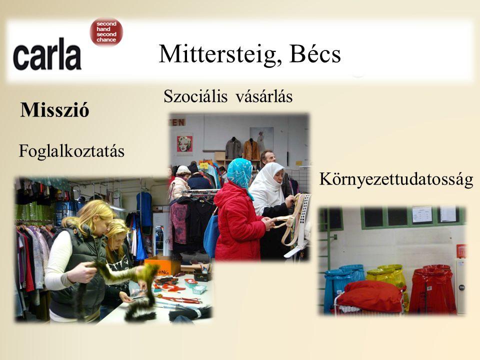 Mittersteig Mittersteig, Bécs Misszió Szociális vásárlás