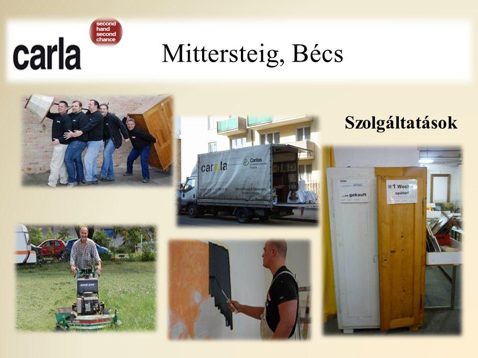 Mittersteig, Bécs Szolgáltatások