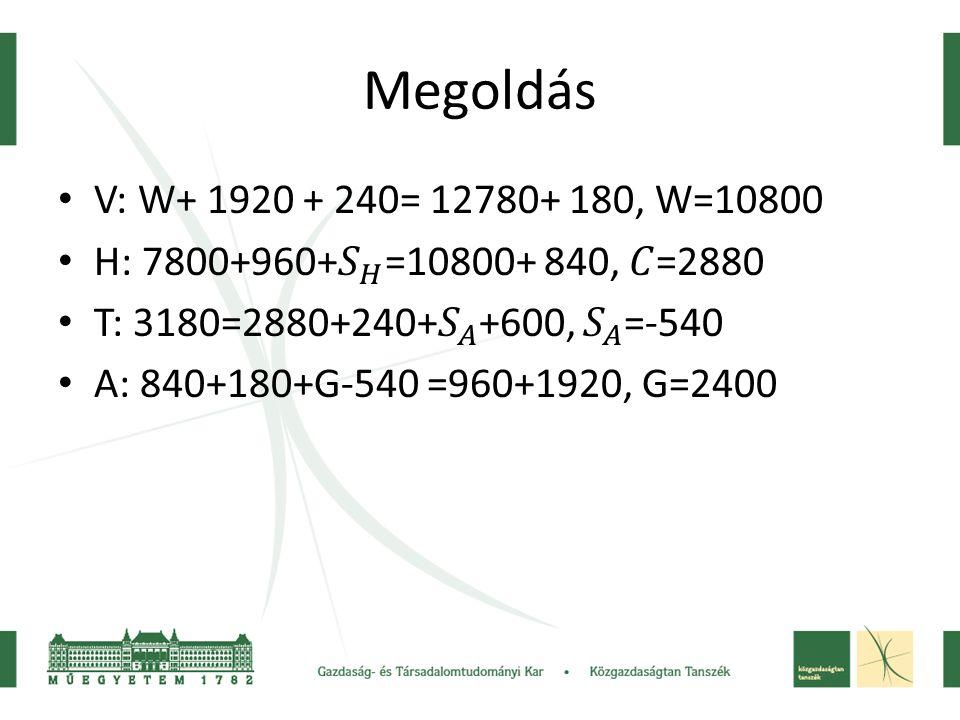 Megoldás V: W+ 1920 + 240= 12780+ 180, W=10800. H: 7800+960+ 𝑆 𝐻 =10800+ 840, 𝐶=2880. T: 3180=2880+240+ 𝑆 𝐴 +600, 𝑆 𝐴 =-540.