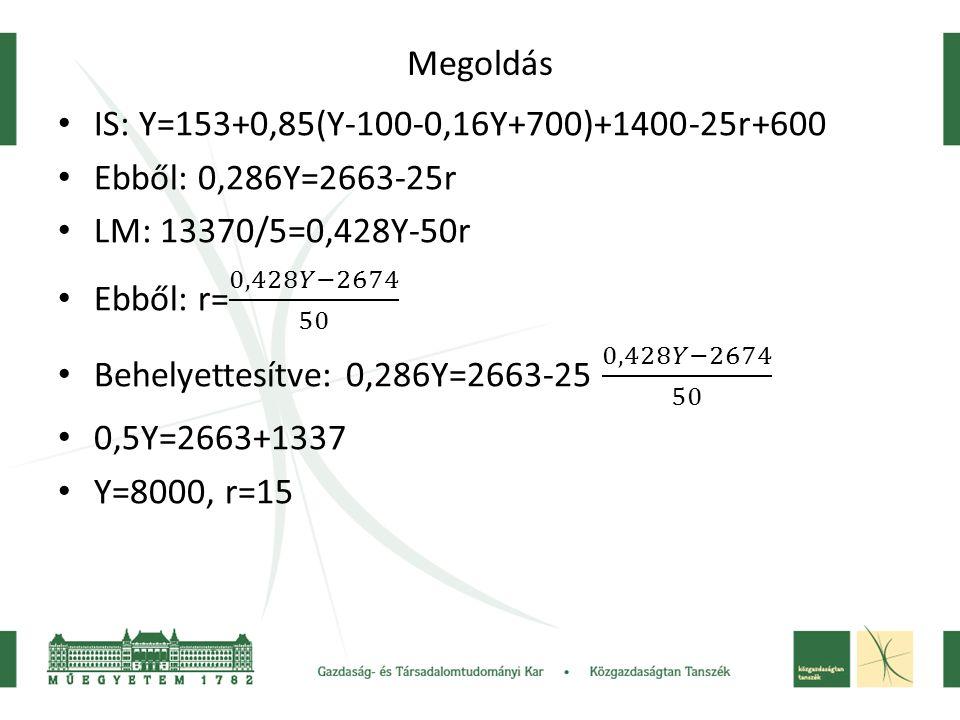 Megoldás IS: Y=153+0,85(Y-100-0,16Y+700)+1400-25r+600. Ebből: 0,286Y=2663-25r. LM: 13370/5=0,428Y-50r.