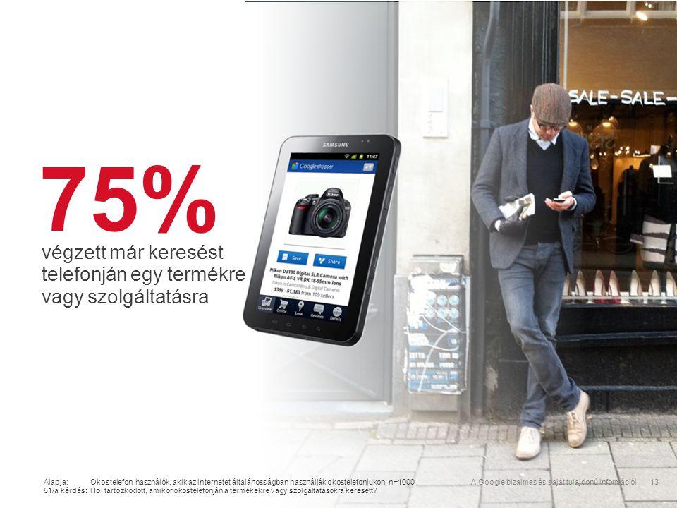 75% végzett már keresést telefonján egy termékre vagy szolgáltatásra