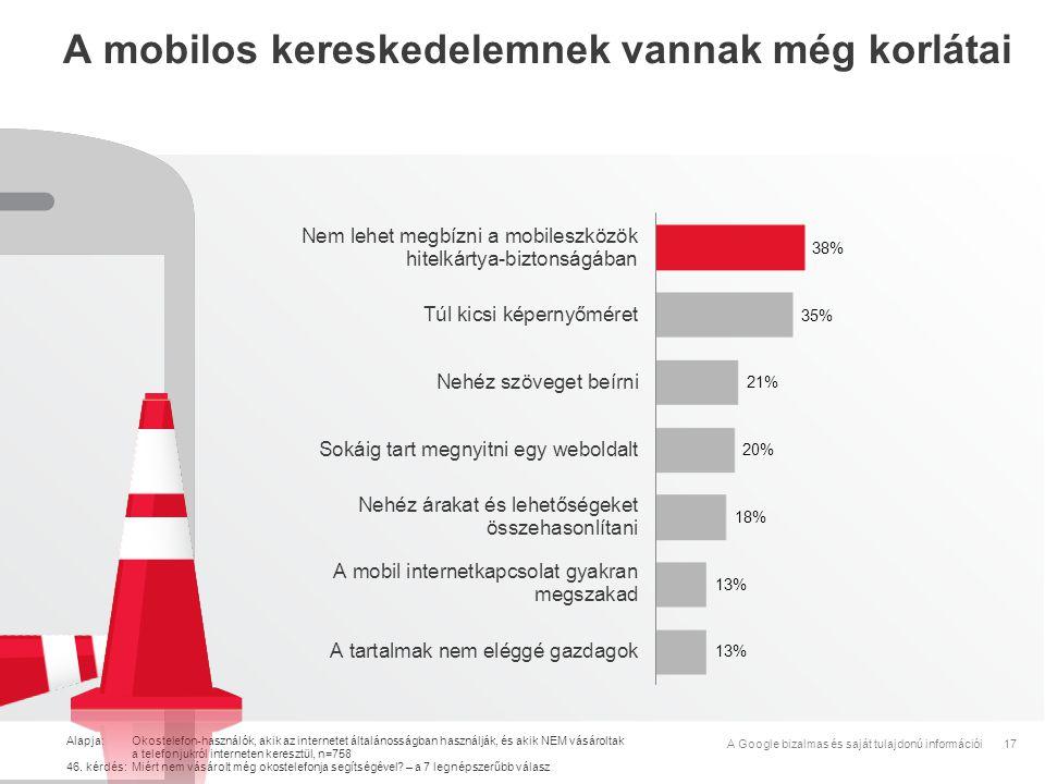 A mobilos kereskedelemnek vannak még korlátai