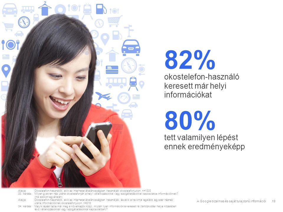 82% 80% okostelefon-használó keresett már helyi információkat