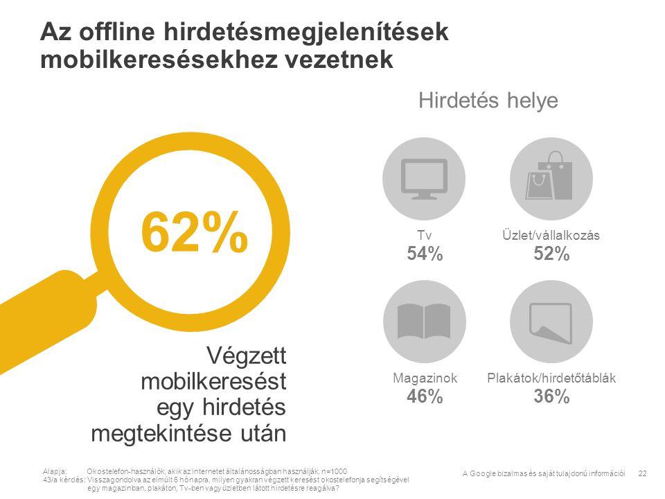 Az offline hirdetésmegjelenítések mobilkeresésekhez vezetnek